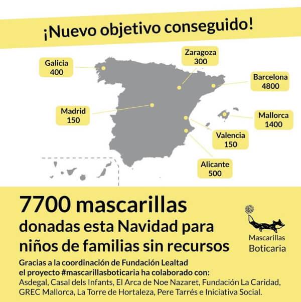 Mascarillas Boticaria viajó hasta la India, Guatemala, Bolivia y o Perú
